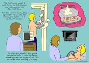 Ultrasound and mammogram
