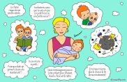 Risque d'infertilité