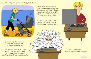 Work resignation