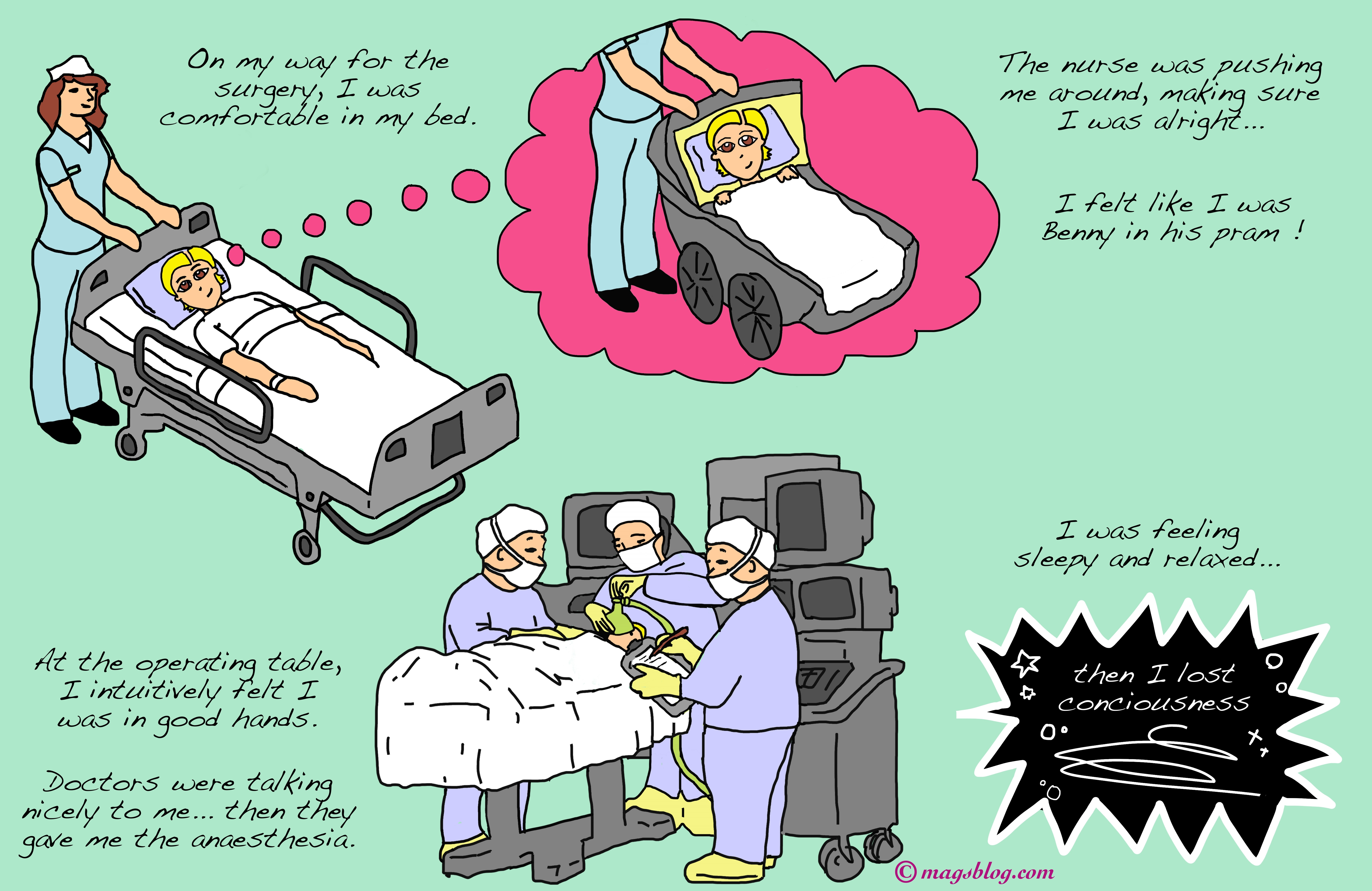 Surgical cartoons surgical cartoon funny surgical picture surgical - 21 The Surgery
