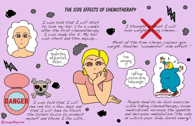 Chemo - side effets