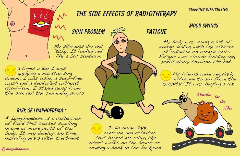 Radiotherapy, side effets